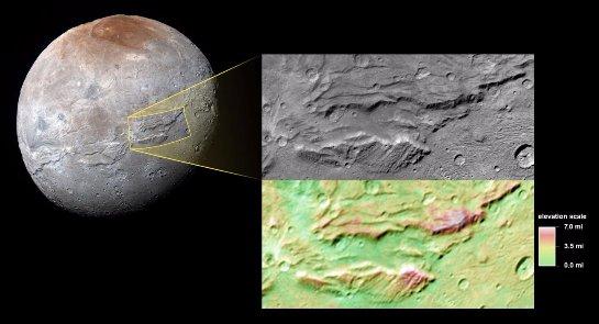 Спутник Плутона «трещит по швам»