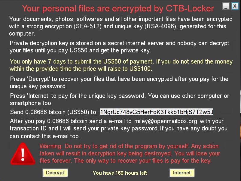 Вымогатель CTB-Faker использует защищенные паролем архивы вместо шифрования