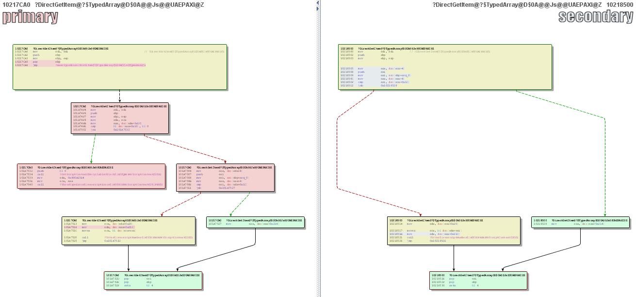 Июньская и майская версии библиотеки jscript9.dll