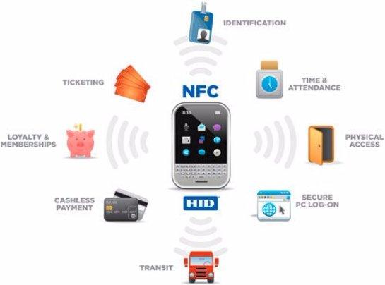 Как работает устройство NFC в мобильном телефоне?