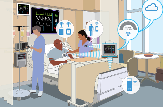 Уязвимости в «умных» медицинских приборах несут двойную угрозу