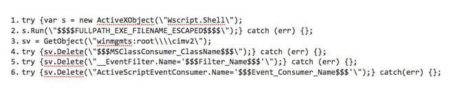 В хакерском архиве найдены свидетельства причастности АНБ к созданию Stuxnet