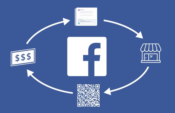 Facebook отслеживает эмоционально нестабильных подростков в рекламных целях
