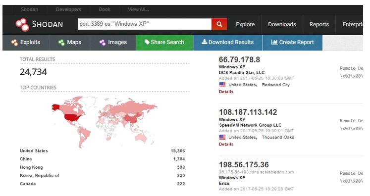 Более 24 тыс. ПК на базе Windows уязвимы к атакам с использованием EsteemAudit
