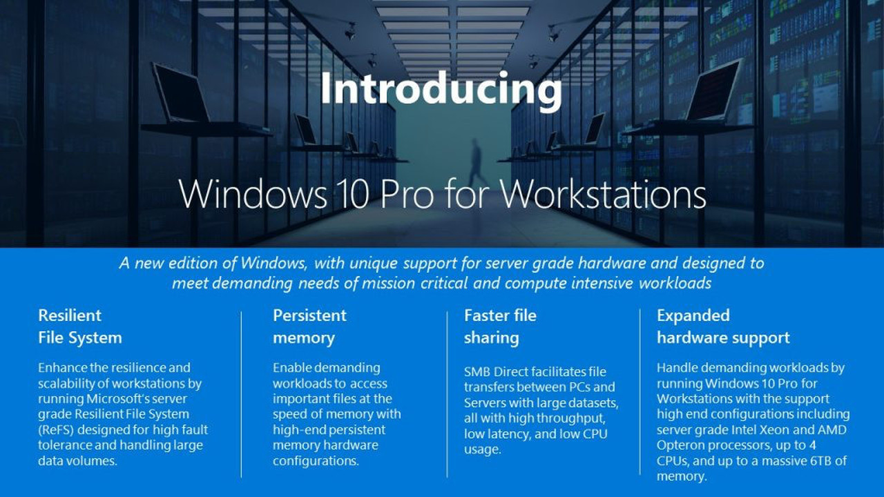 Покупка Microsoft Windows 10 Professional (GGG; OLP)