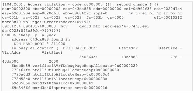 В СУБД Microsoft JET Database Engine обнаружена критическая уязвимость