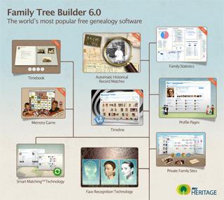 Family Tree Builder - программа для создания генеалогического древа